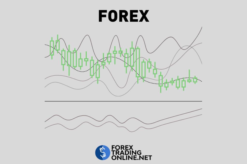 Guida al Forex Trading Online a cura di forextradingonline.net, sito verticale esclusivamente dedicato a questa attività.