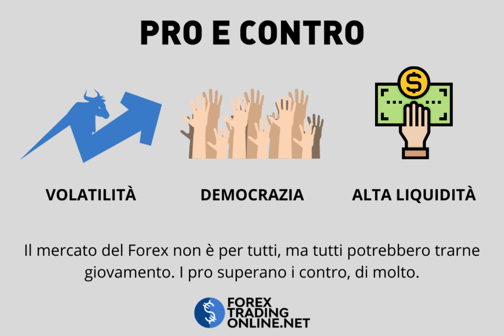 Pro contro Forex