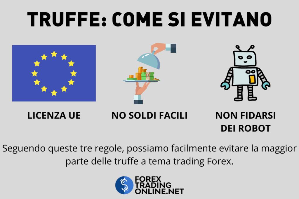 Regole truffa Forex